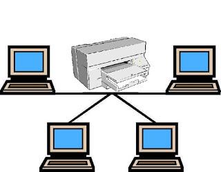 configure network printer in windows 7